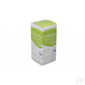 CINFATOS EXPECTORANTE 2/20 MG/ML SOLUCION ORAL 2